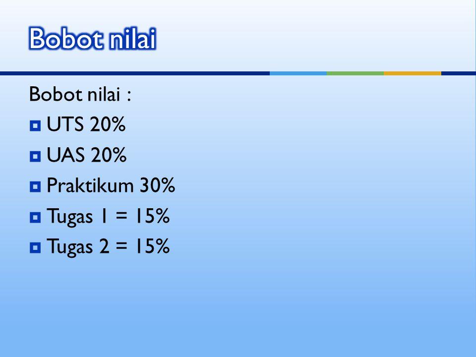Bobot nilai Bobot nilai : UTS 20% UAS 20% Praktikum 30% Tugas 1 = 15%