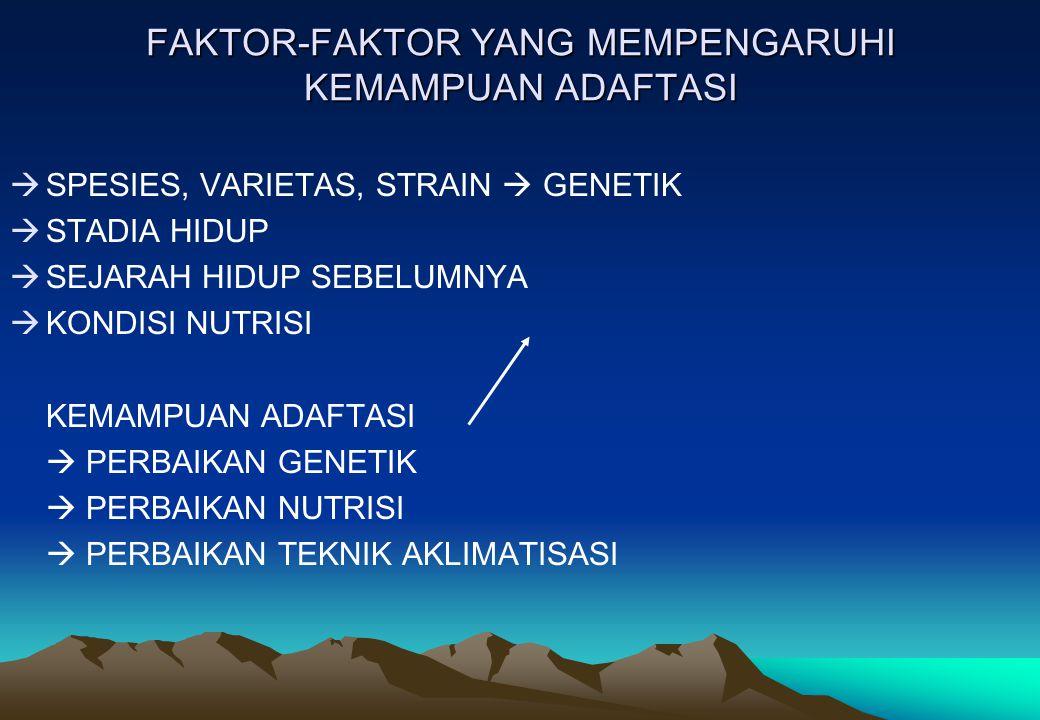 FAKTOR-FAKTOR YANG MEMPENGARUHI KEMAMPUAN ADAFTASI
