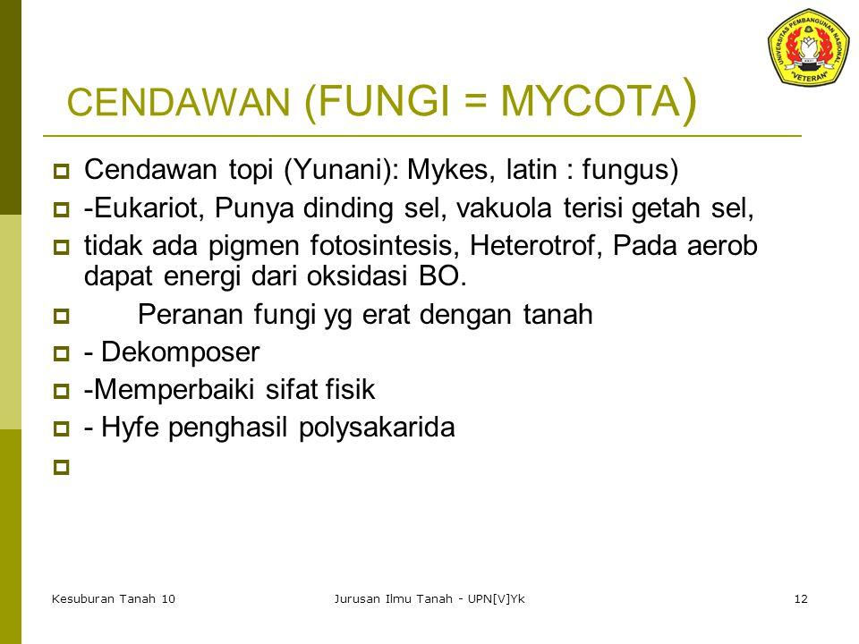 CENDAWAN (FUNGI = MYCOTA)