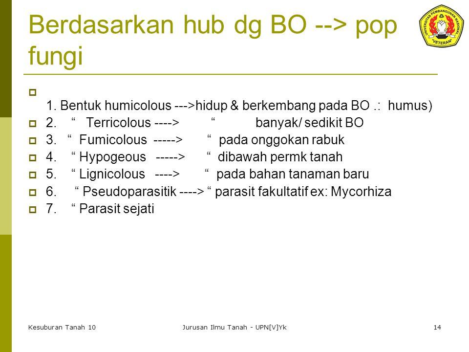 Berdasarkan hub dg BO --> pop fungi