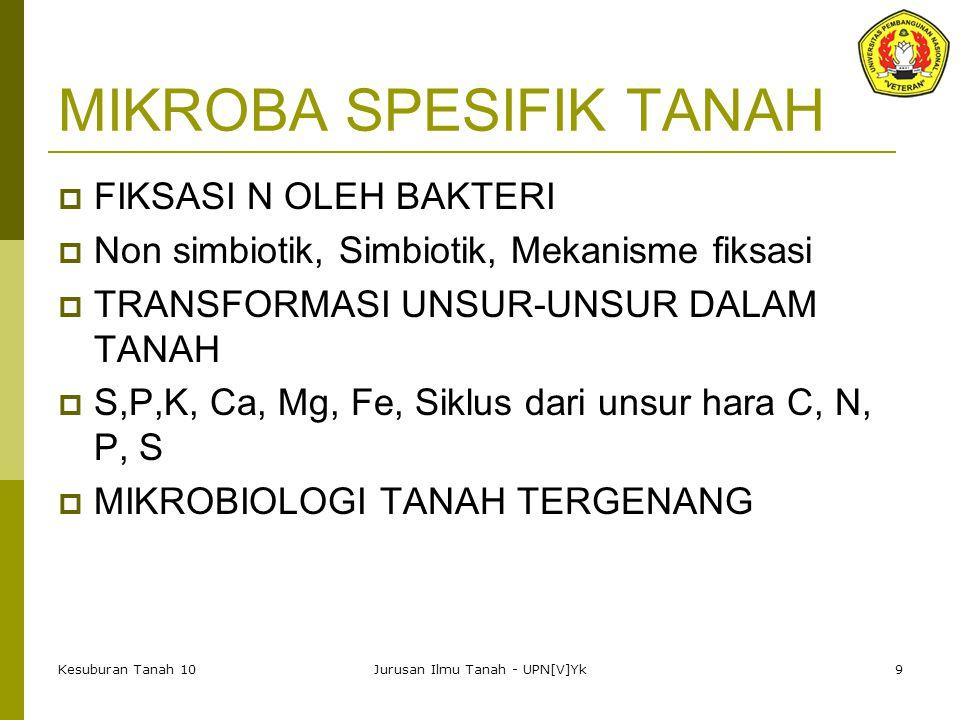 MIKROBA SPESIFIK TANAH