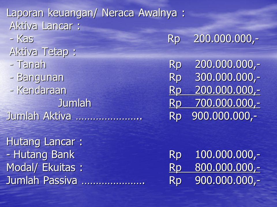 Laporan keuangan/ Neraca Awalnya :