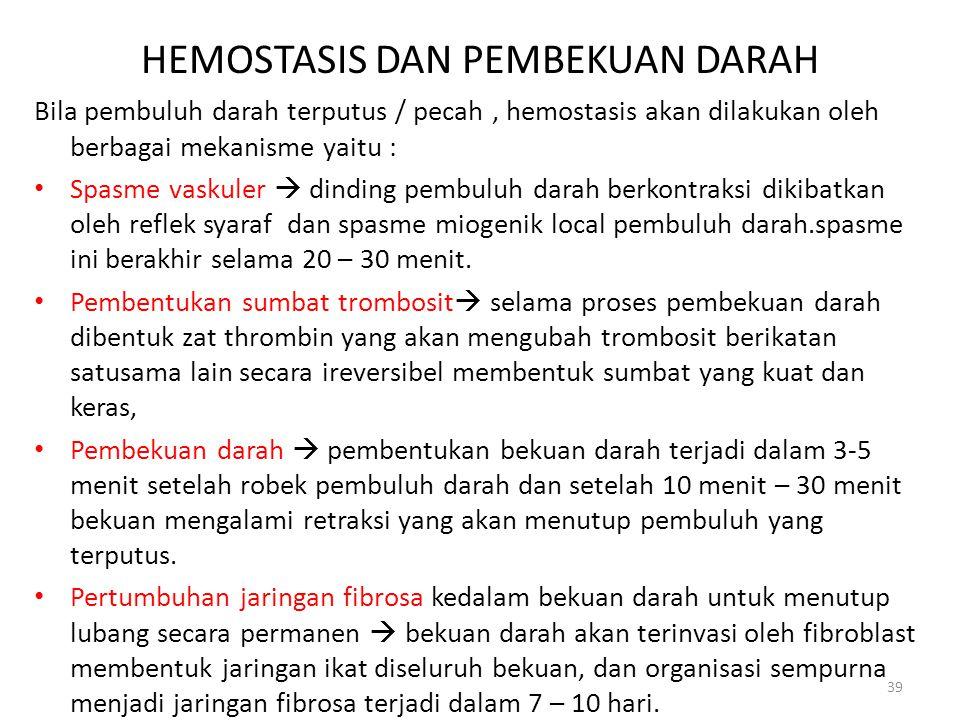 HEMOSTASIS DAN PEMBEKUAN DARAH
