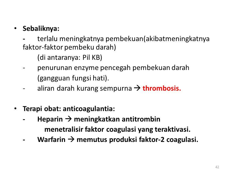 Sebaliknya: - terlalu meningkatnya pembekuan(akibatmeningkatnya faktor-faktor pembeku darah) (di antaranya: Pil KB)