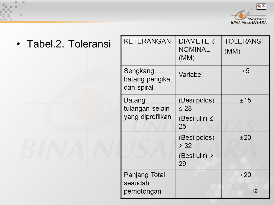 Tabel.2. Toleransi KETERANGAN DIAMETER NOMINAL (MM) TOLERANSI (MM)