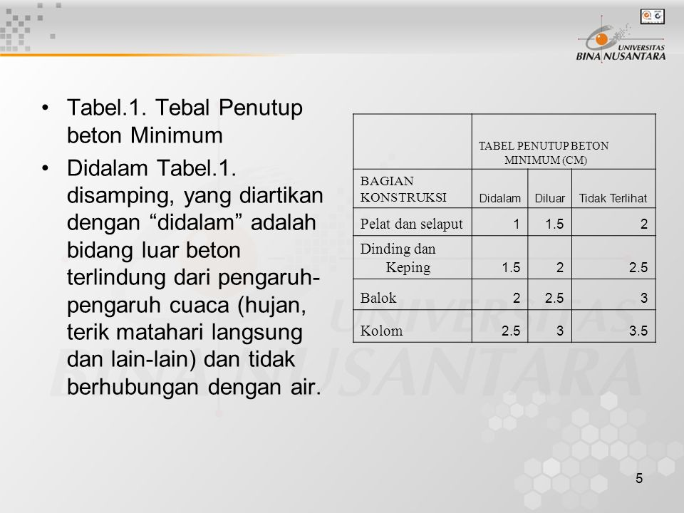 Tabel.1. Tebal Penutup beton Minimum