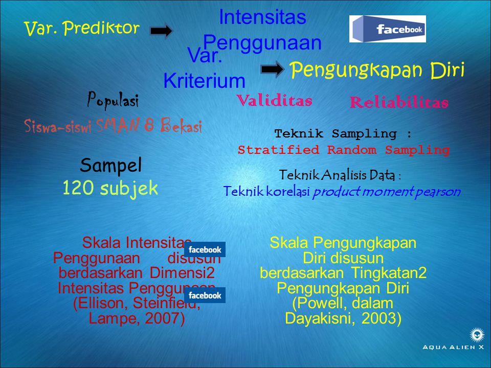 Populasi Siswa-siswi SMAN 8 Bekasi