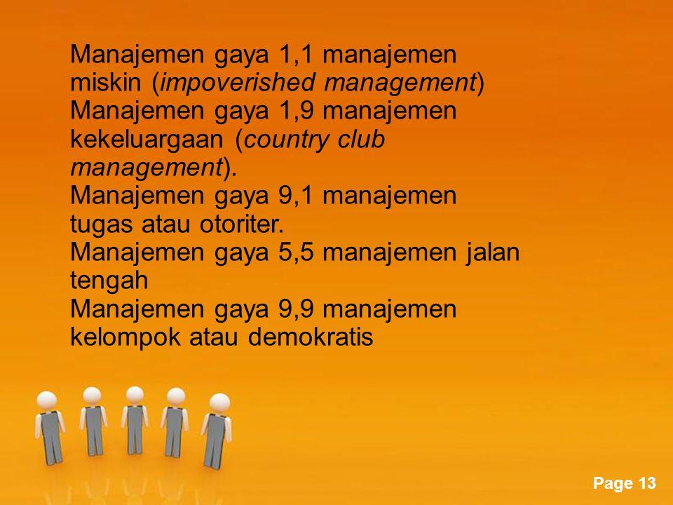 Manajemen gaya 1,1 manajemen miskin (impoverished management)