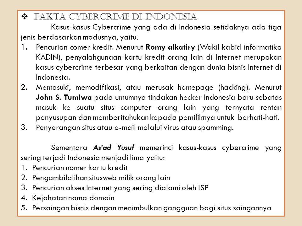FAKTA CYBERCRIME DI INDONESIA