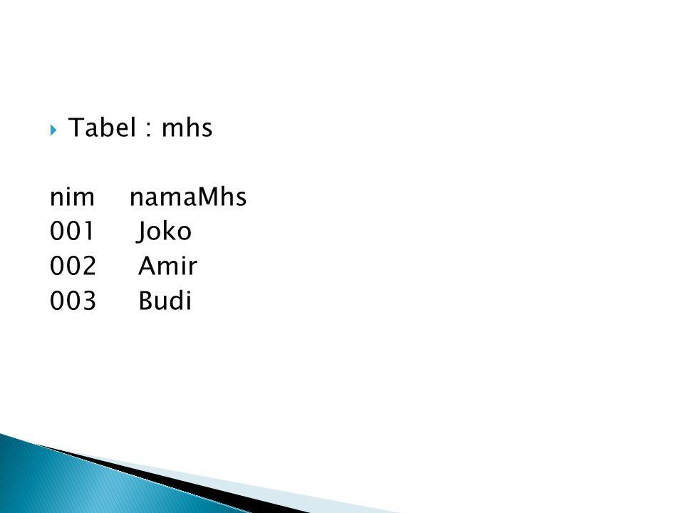 Tabel : mhs nim namaMhs 001 Joko 002 Amir 003 Budi