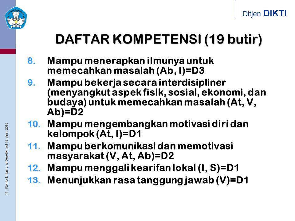 DAFTAR KOMPETENSI (19 butir)