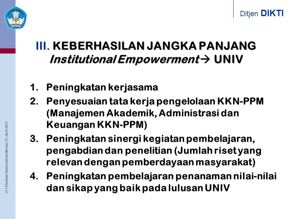III. KEBERHASILAN JANGKA PANJANG Institutional Empowerment  UNIV