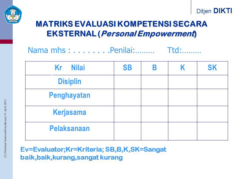 MATRIKS EVALUASI KOMPETENSI SECARA EKSTERNAL (Personal Empowerment)