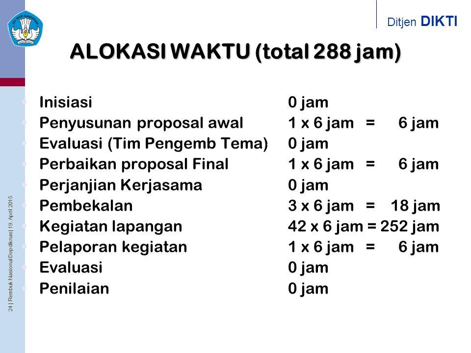 ALOKASI WAKTU (total 288 jam)