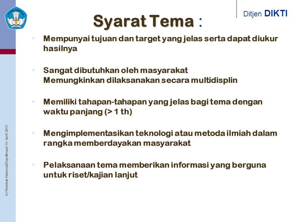Syarat Tema : Mempunyai tujuan dan target yang jelas serta dapat diukur hasilnya.