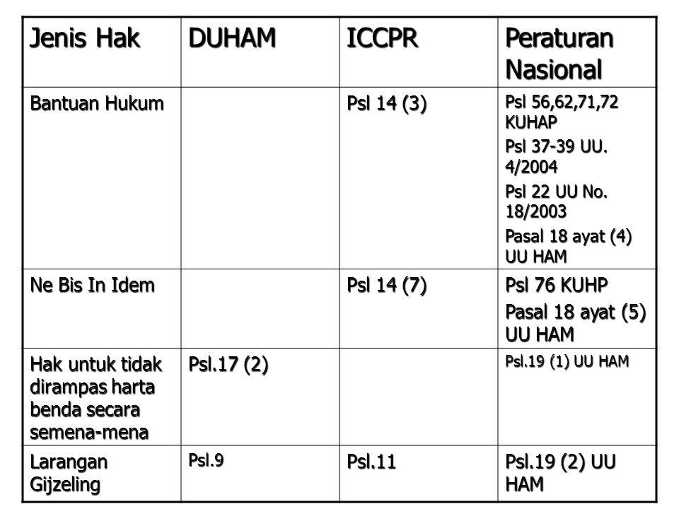 Jenis Hak DUHAM ICCPR Peraturan Nasional Bantuan Hukum Psl 14 (3)