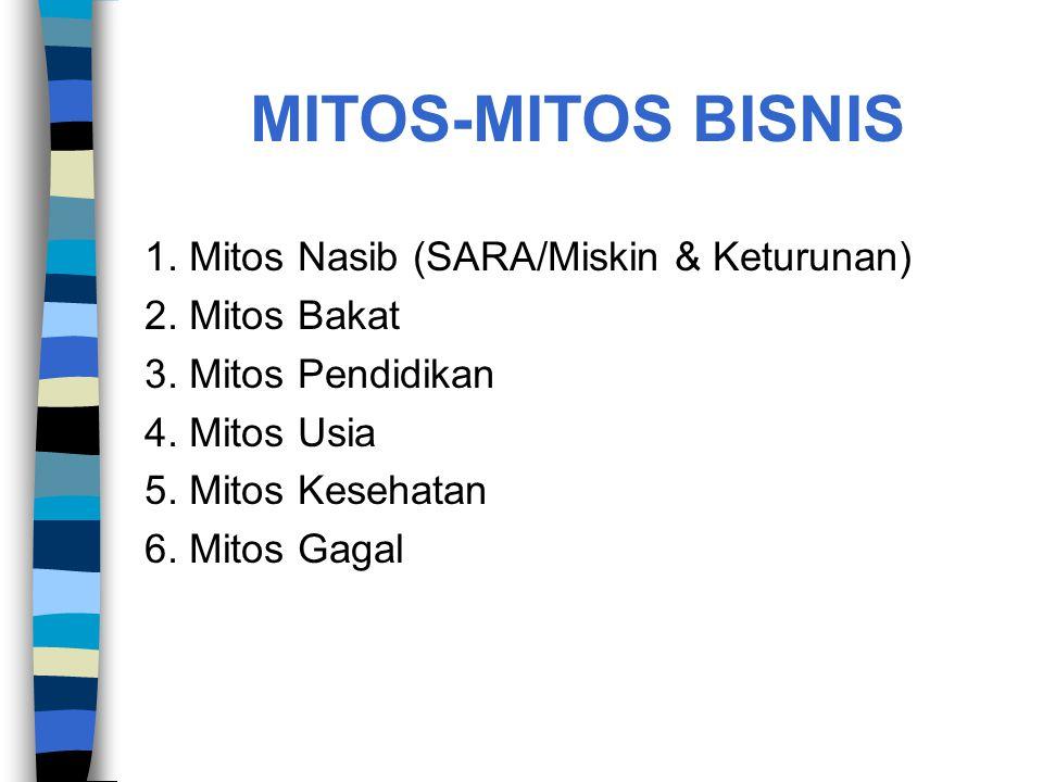MITOS-MITOS BISNIS 1. Mitos Nasib (SARA/Miskin & Keturunan)