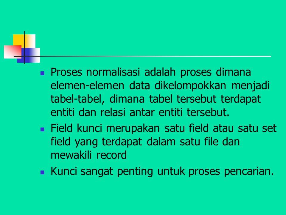Proses normalisasi adalah proses dimana elemen-elemen data dikelompokkan menjadi tabel-tabel, dimana tabel tersebut terdapat entiti dan relasi antar entiti tersebut.