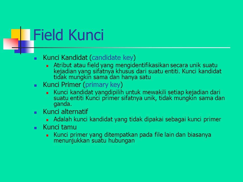 Field Kunci Kunci Kandidat (candidate key) Kunci Primer (primary key)