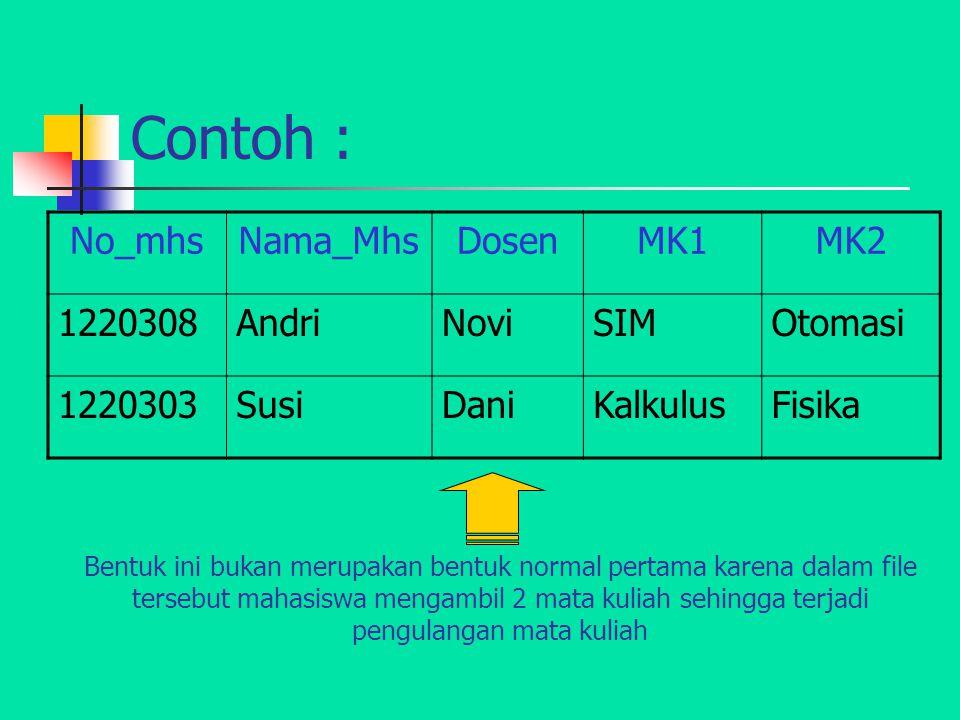 Contoh : No_mhs Nama_Mhs Dosen MK1 MK2 1220308 Andri Novi SIM Otomasi