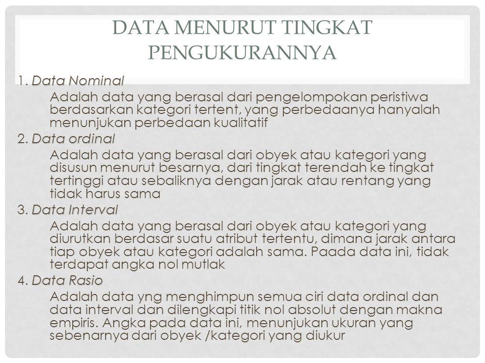Data Menurut Tingkat Pengukurannya