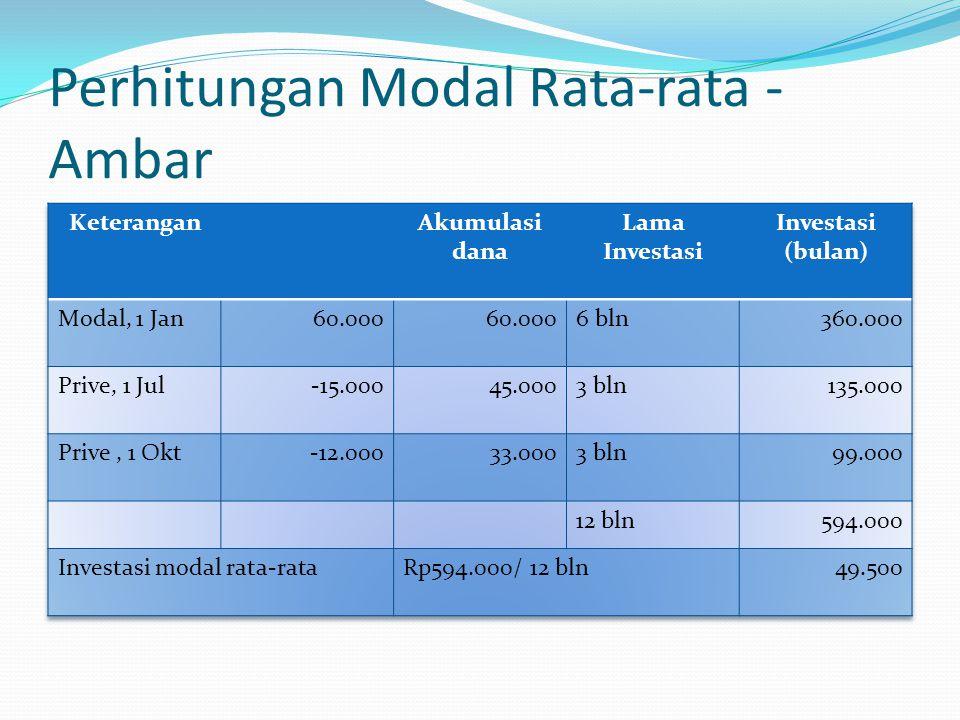 Perhitungan Modal Rata-rata - Ambar
