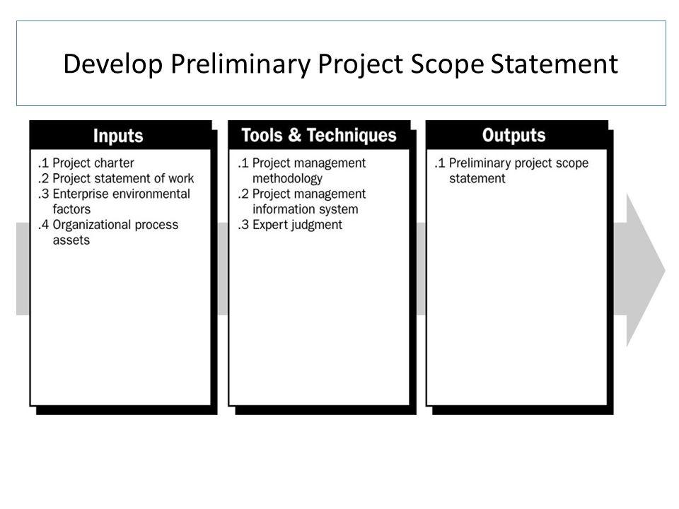 preliminary project charter worksheet Week 2 project plan overview and preliminary project plan cpmgt 305 week preliminary project both your preliminary project charter worksheet and.