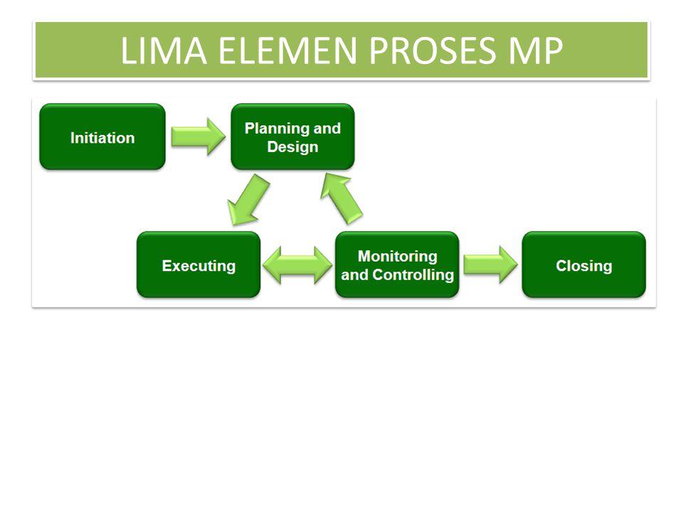 LIMA ELEMEN PROSES MP