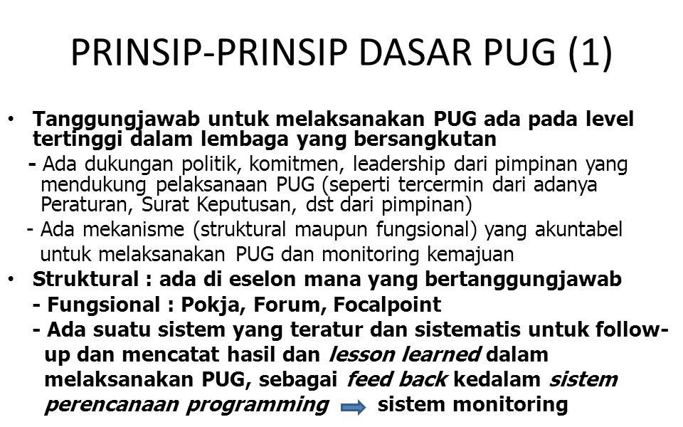 PRINSIP-PRINSIP DASAR PUG (1)