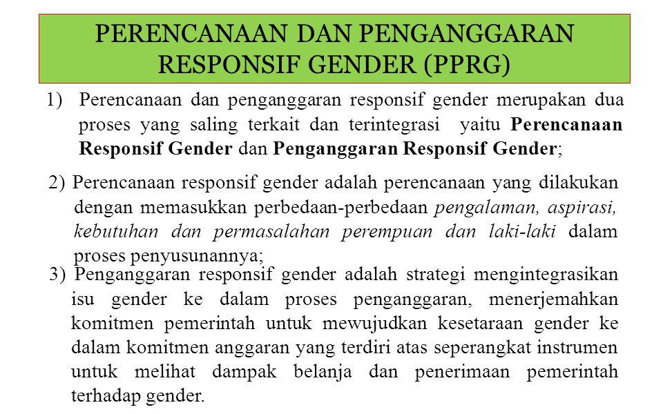 PERENCANAAN DAN PENGANGGARAN RESPONSIF GENDER (PPRG)