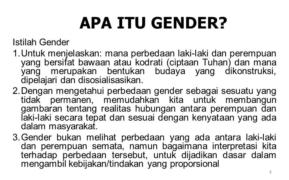 APA ITU GENDER Istilah Gender