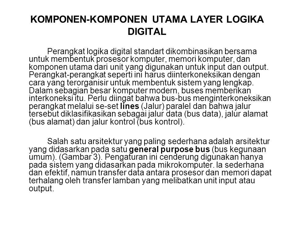 KOMPONEN-KOMPONEN UTAMA LAYER LOGIKA DIGITAL