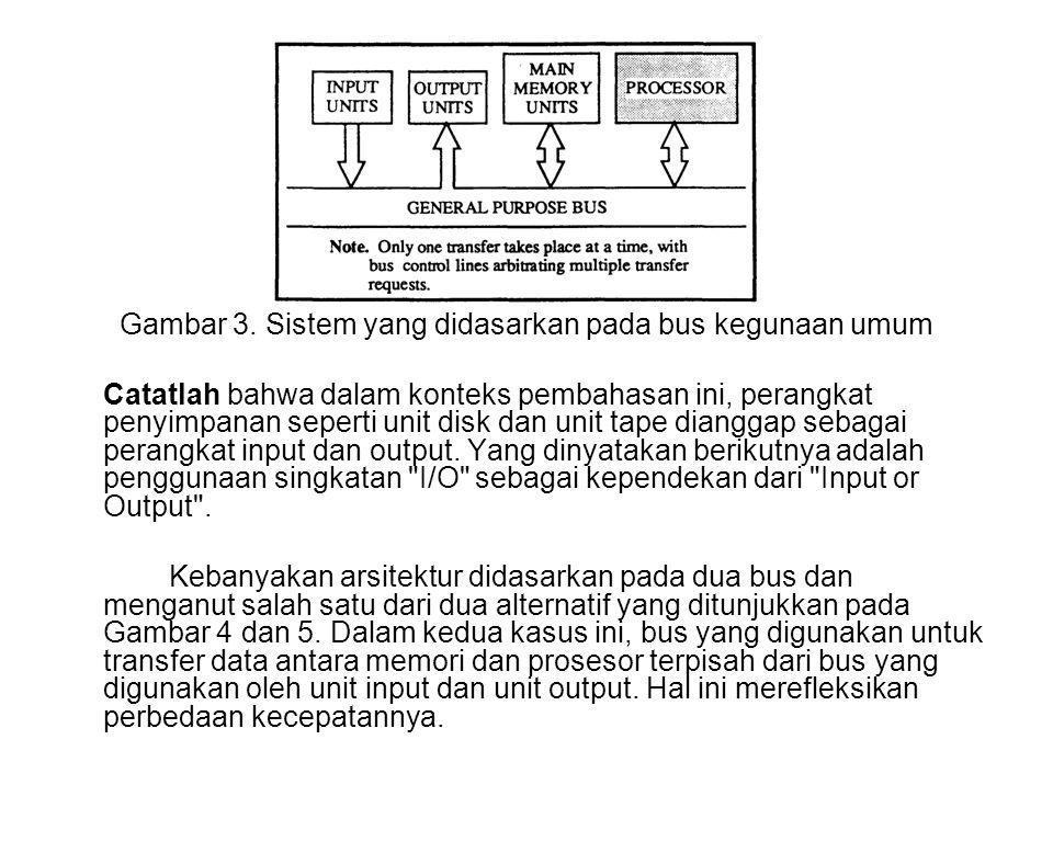 Gambar 3. Sistem yang didasarkan pada bus kegunaan umum