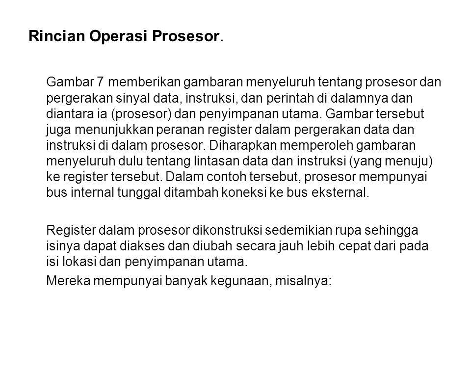 Rincian Operasi Prosesor.