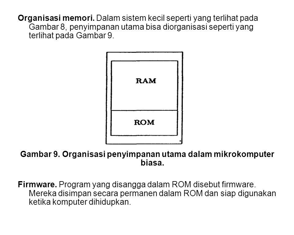 Gambar 9. Organisasi penyimpanan utama dalam mikrokomputer biasa.