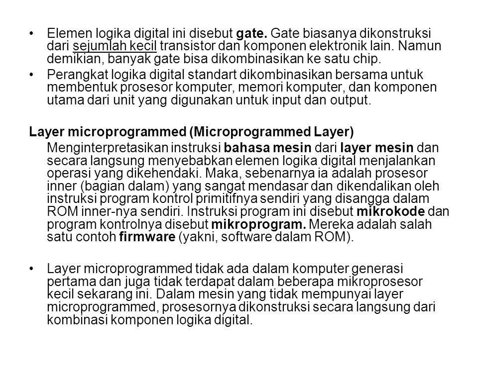 Elemen logika digital ini disebut gate
