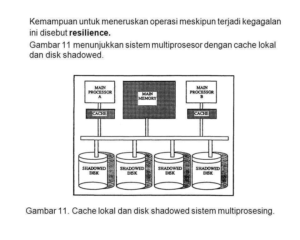 Gambar 11. Cache lokal dan disk shadowed sistem multiprosesing.