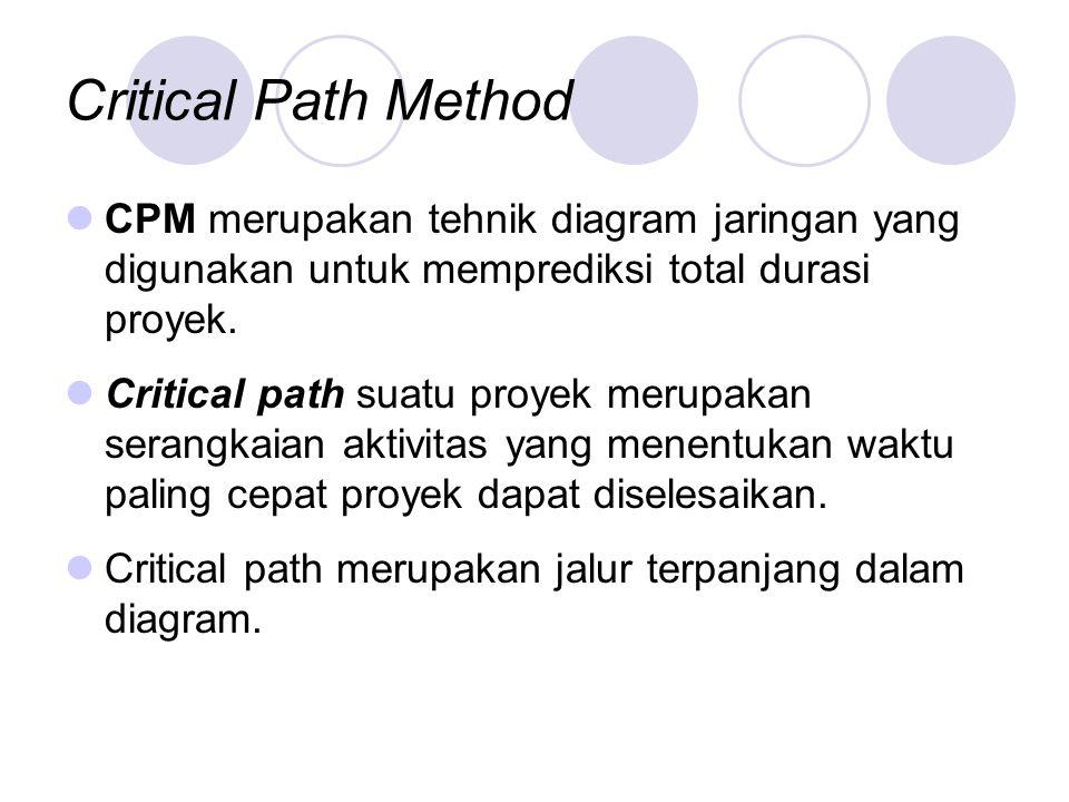 Critical Path Method CPM merupakan tehnik diagram jaringan yang digunakan untuk memprediksi total durasi proyek.