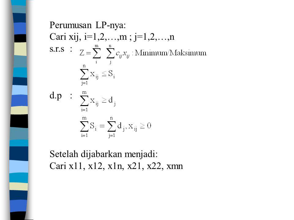 Perumusan LP-nya: Cari xij, i=1,2,…,m ; j=1,2,…,n. s.r.s : d.p : Setelah dijabarkan menjadi:
