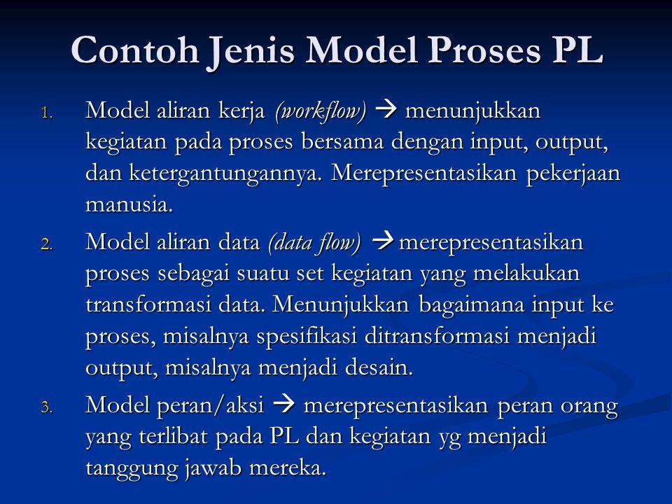 Contoh Jenis Model Proses PL