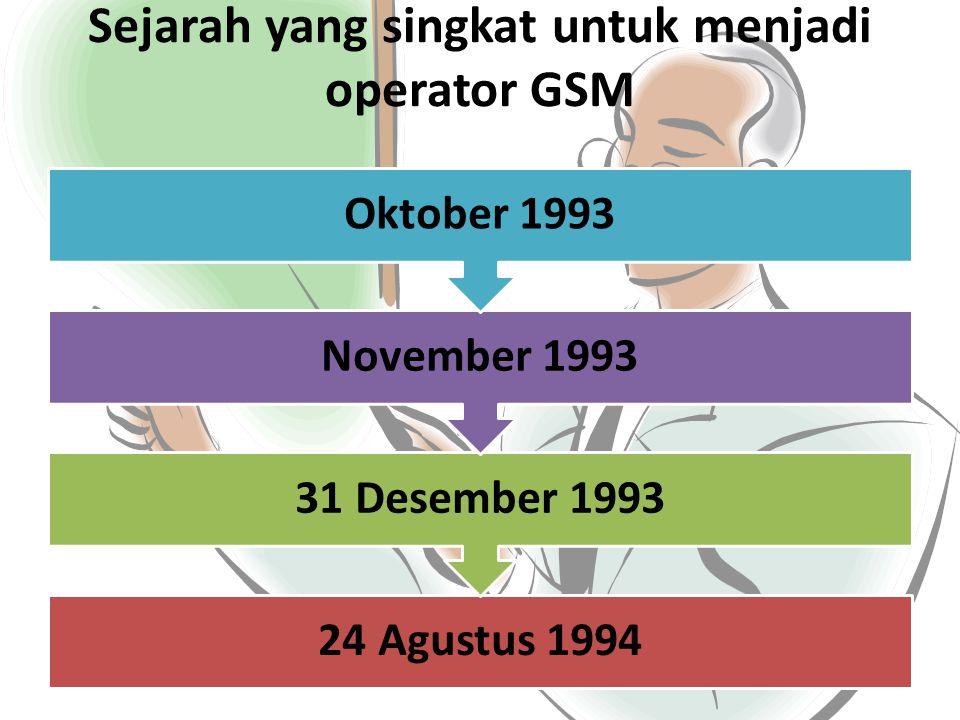 Sejarah yang singkat untuk menjadi operator GSM