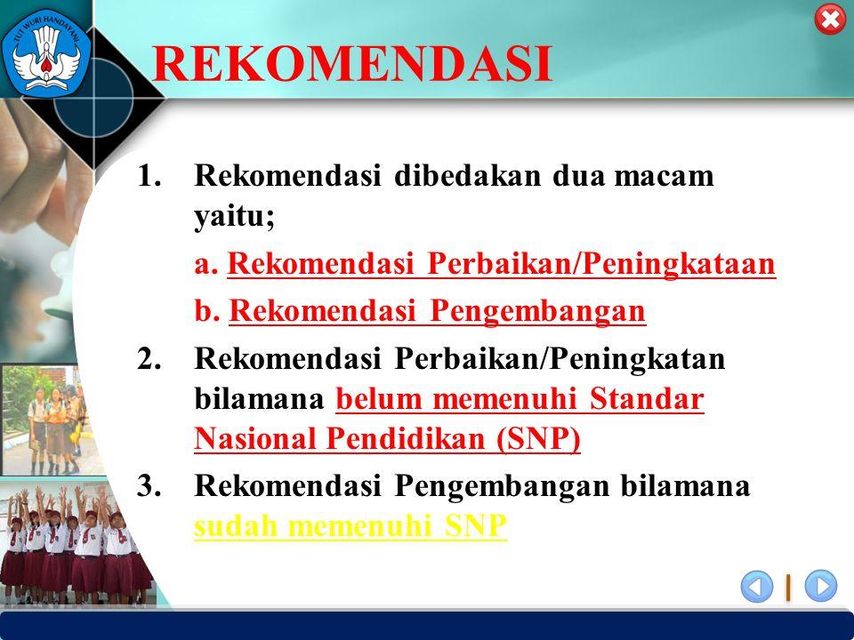 REKOMENDASI Rekomendasi dibedakan dua macam yaitu;