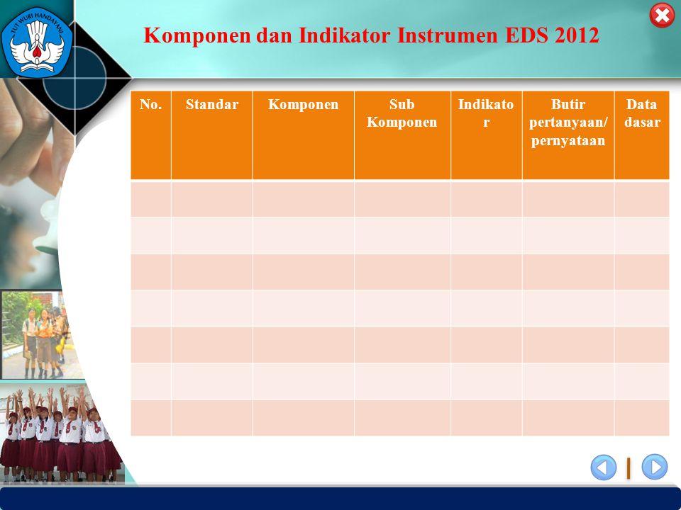 Komponen dan Indikator Instrumen EDS 2012