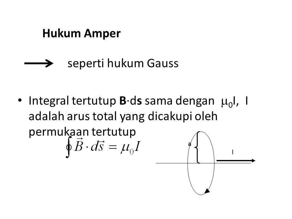 Hukum Amper seperti hukum Gauss
