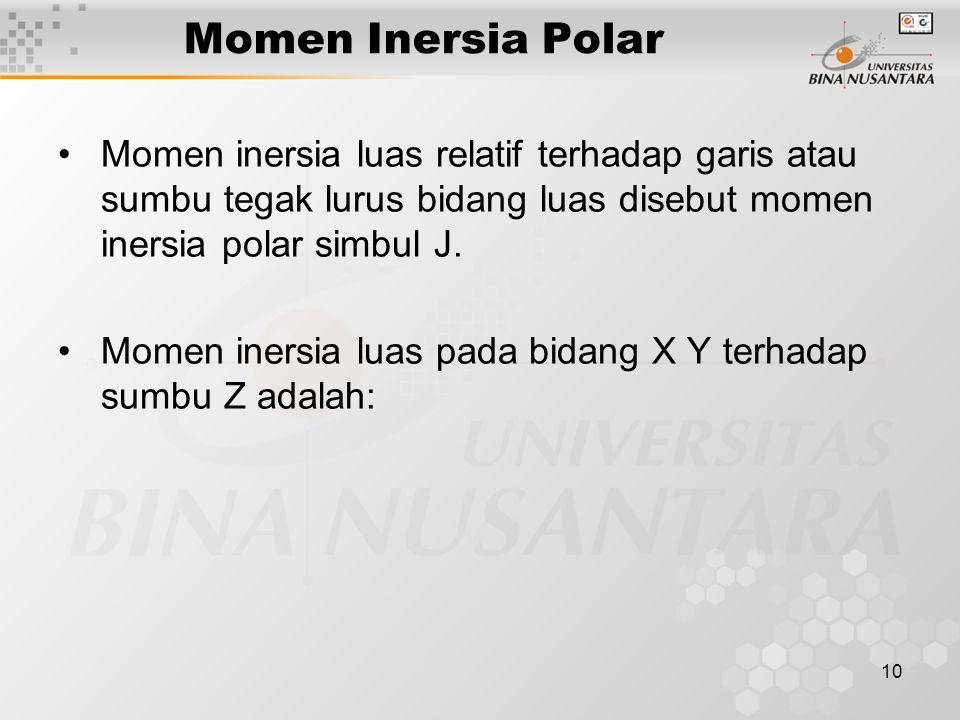 Momen Inersia Polar Momen inersia luas relatif terhadap garis atau sumbu tegak lurus bidang luas disebut momen inersia polar simbul J.