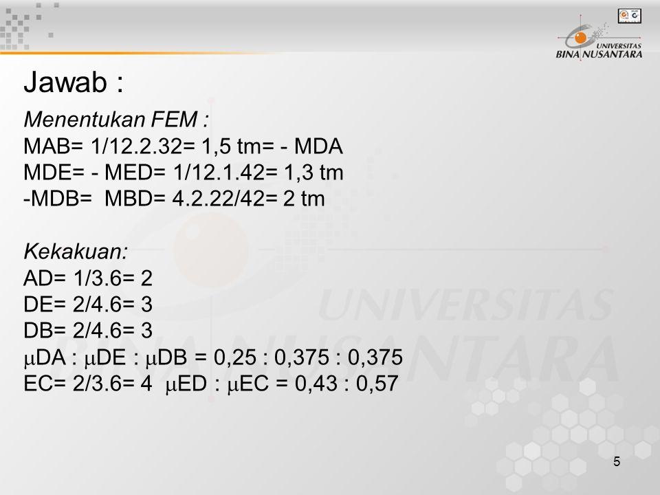 Jawab : Menentukan FEM : MAB= 1/12.2.32= 1,5 tm= - MDA