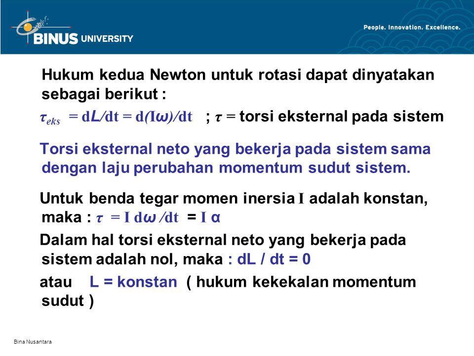 Hukum kedua Newton untuk rotasi dapat dinyatakan sebagai berikut :