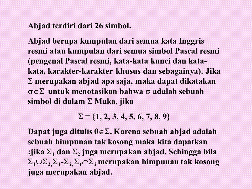 Abjad terdiri dari 26 simbol.