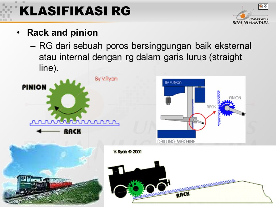 KLASIFIKASI RG Rack and pinion