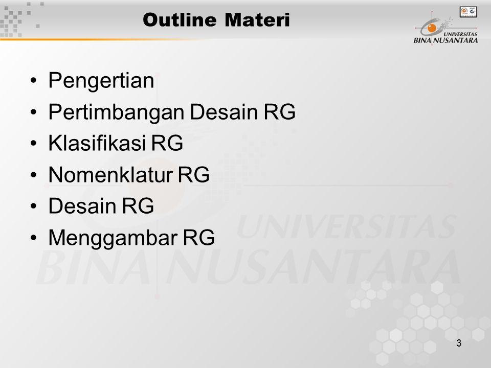 Pertimbangan Desain RG Klasifikasi RG Nomenklatur RG Desain RG